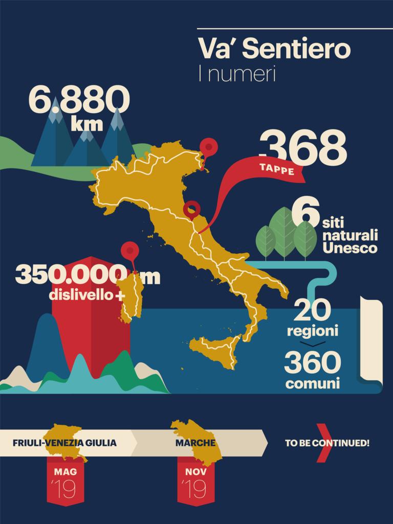 Va' Sentiero: alla scoperta del Sentiero Italia | Intervista