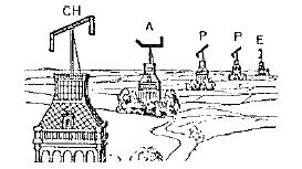 telegrafi